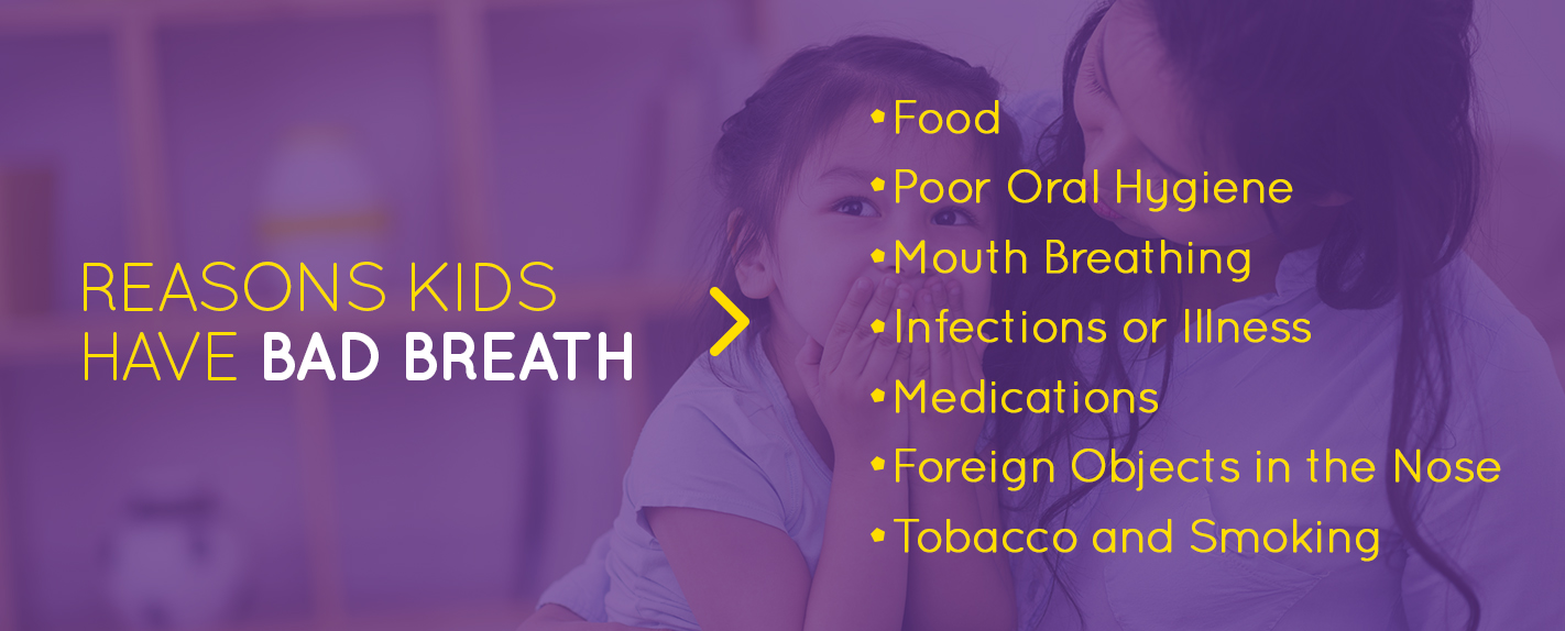 Reasons kids have bad breath: Food, Poor Oral Hygiene, Mouth Breathing, Infections or Illness, Medications