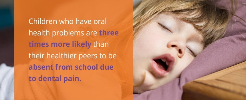 Children with dental problems are 3 times more likely to miss school.