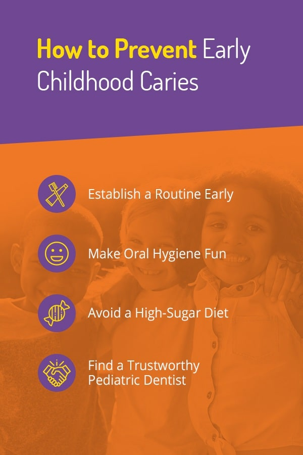 four tips for preventing childhood caries